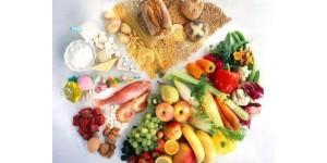 Какое количество приемов пищи должно быть в день?
